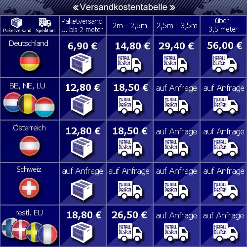 versand_kosten_tabelle